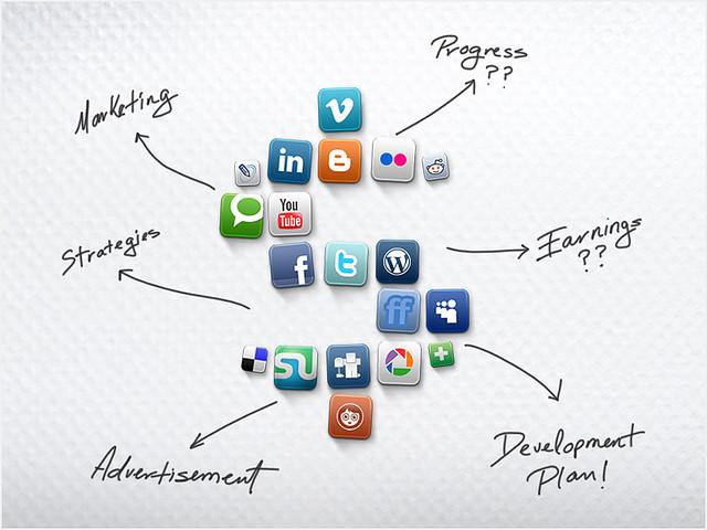 Getting a Good Internet Marketing Agency | Chetco FCU - Do It With